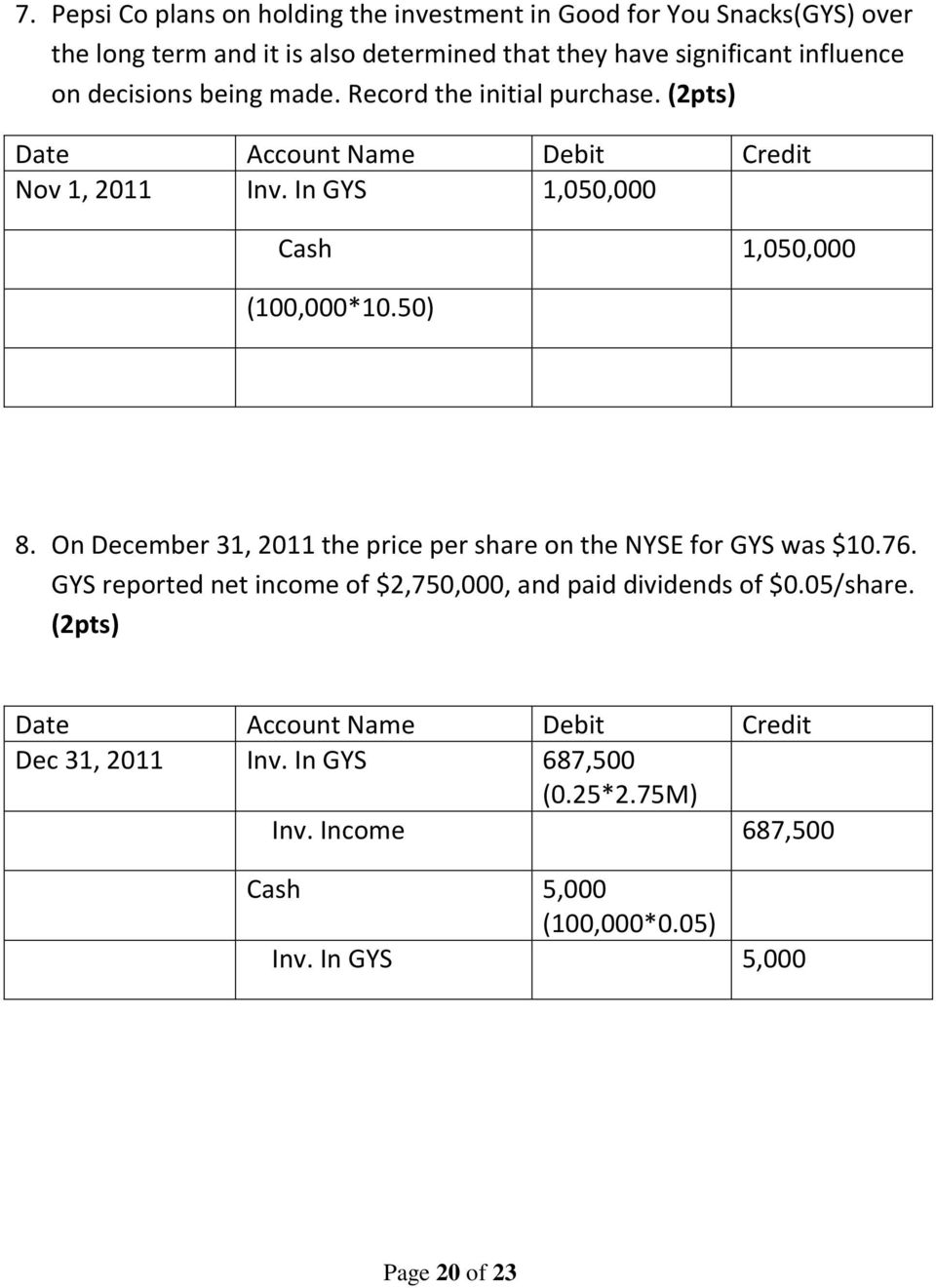 In GYS 1,050,000 Cash 1,050,000 (100,000*10.50) 8. On December 31, 2011 the price per share on the NYSE for GYS was $10.76.