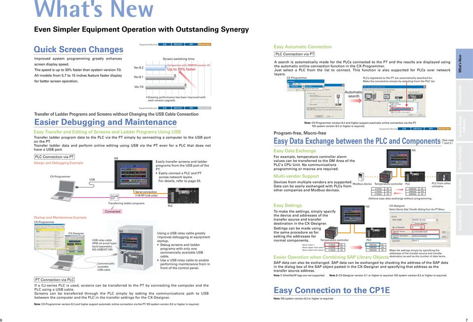 0 Up to 30% faster Drawing performance has been improved with each version upgrade.