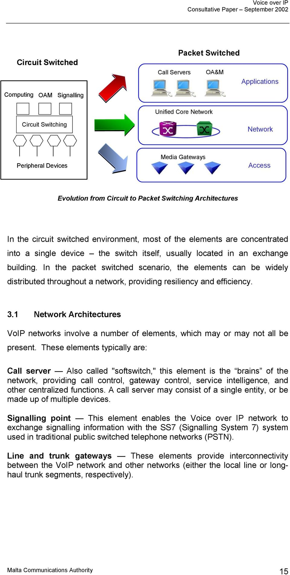 located in an exchange building. In the packet switched scenario, the elements can be widely distributed throughout a network, providing resiliency and efficiency. 3.