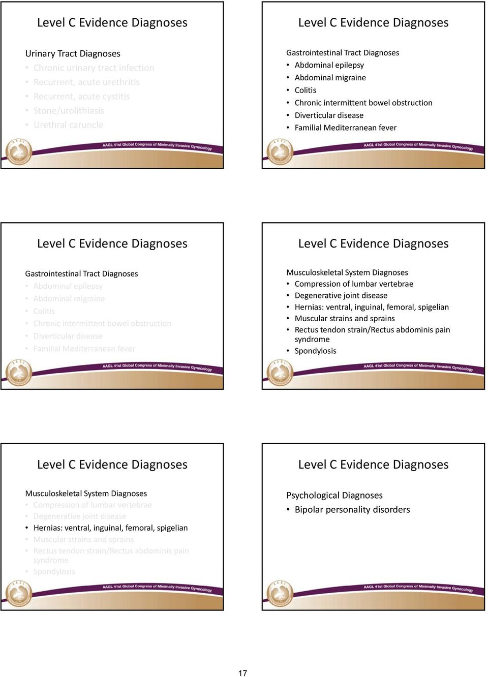 Diagnoses Musculoskeletal System Diagnoses Compression of lumbar vertebrae Degenerative joint disease Hernias: ventral, inguinal, femoral, spigelian Muscular strains and sprains Rectus tendon