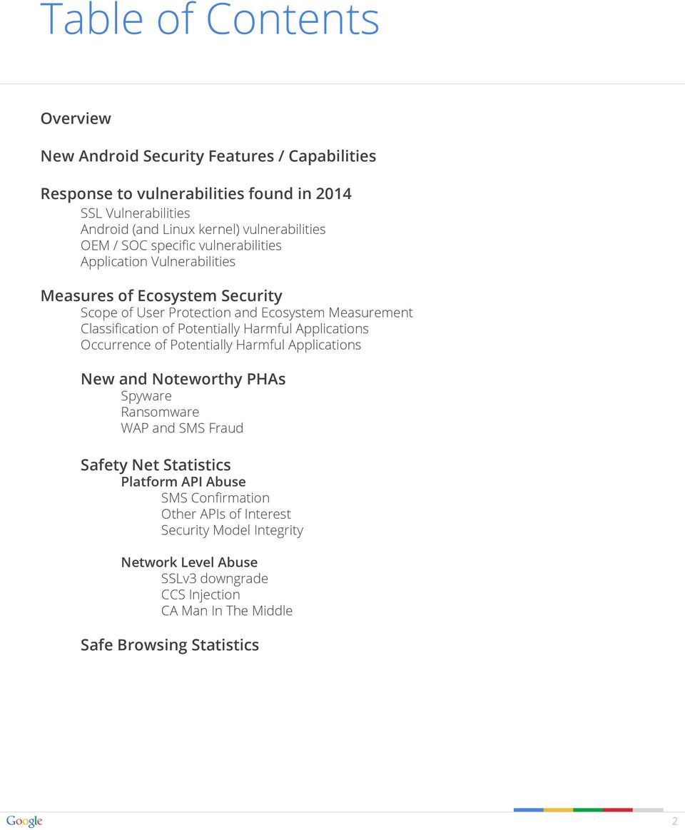 Classification of Potentially Harmful Applications Occurrence of Potentially Harmful Applications New and Noteworthy PHAs Spyware Ransomware WAP and SMS Fraud Safety Net