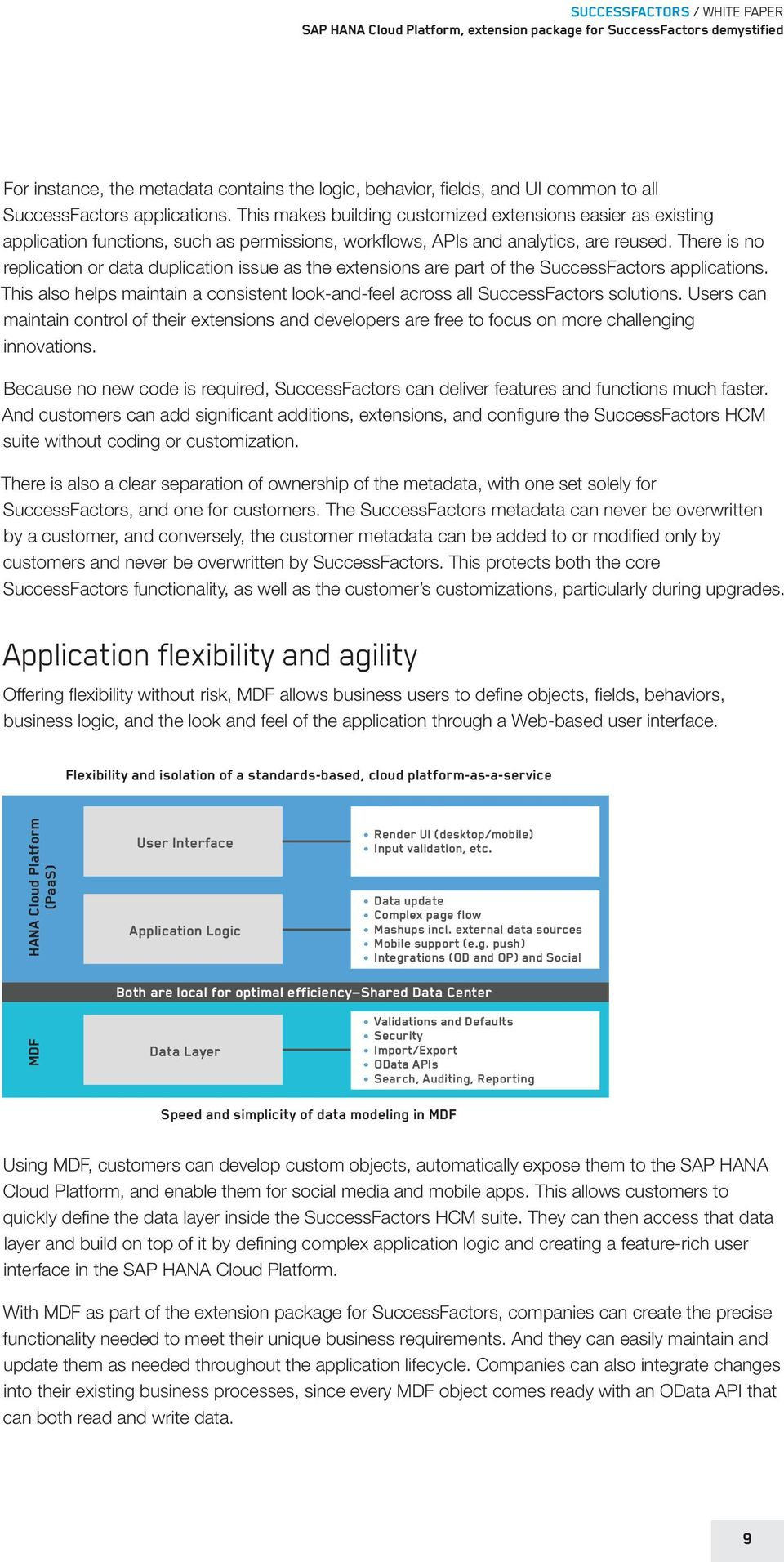 There is no replication or data duplication issue as the extensions are part of the SuccessFactors applications.