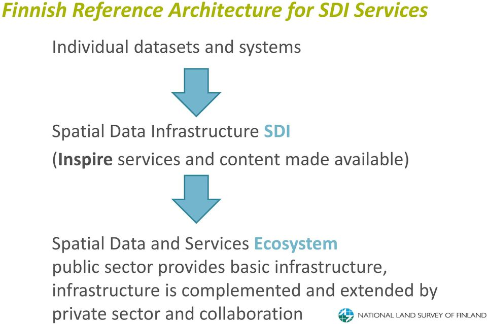 Spatial Data and Services Ecosystem public sector provides basic
