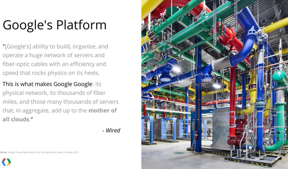 This is what makes Google Google: its physical network, its thousands of fiber miles, and those many thousands of