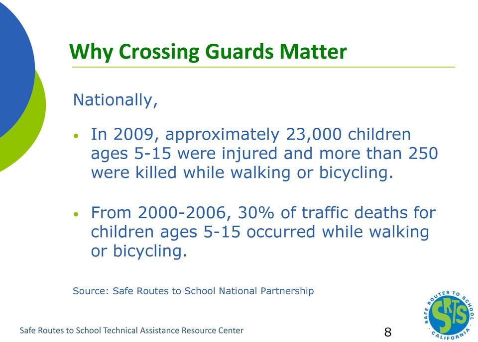 From 2000-2006, 30% of traffic deaths for children ages 5-15 occurred while walking or