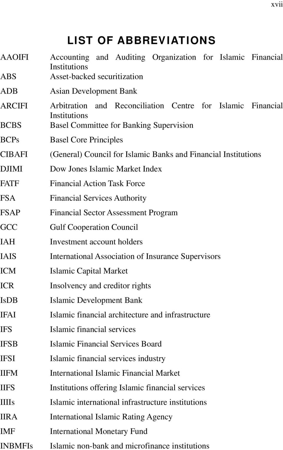 Supervision Basel Core Principles (General) Council for Islamic Banks and Financial Institutions Dow Jones Islamic Market Index Financial Action Task Force Financial Services Authority Financial
