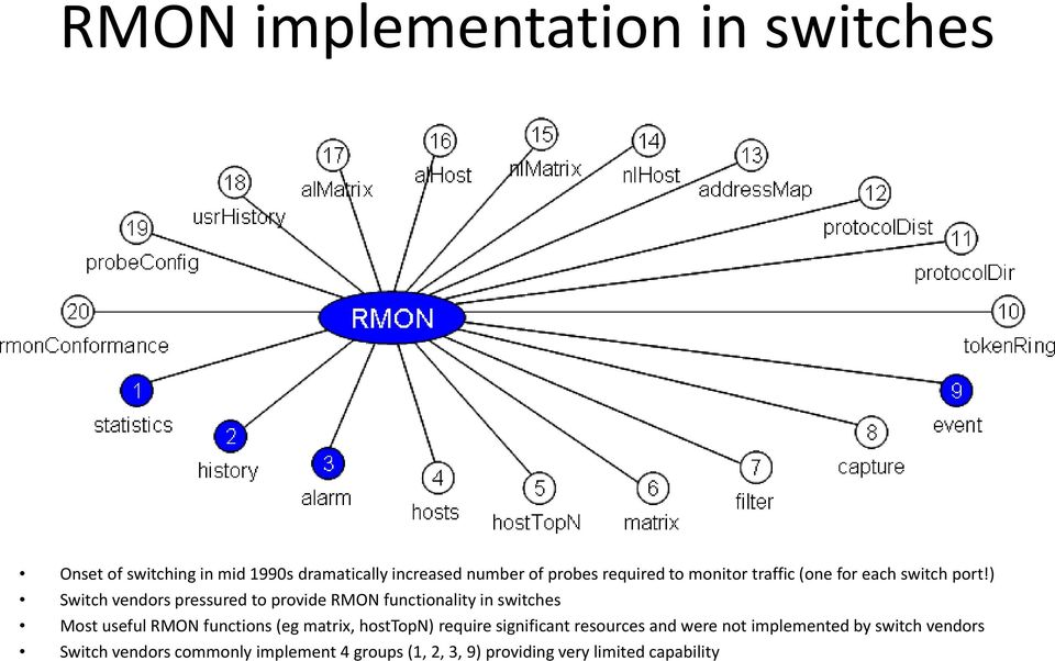 ) Switch vendors pressured to provide RMON functionality in switches Most useful RMON functions (eg matrix,