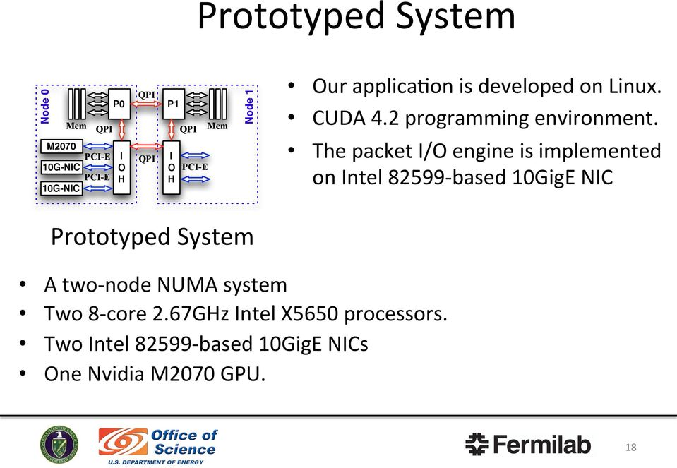 The packet I/O engine is implemented on Intel 82599- based 10GigE NIC Prototyped System A two- node