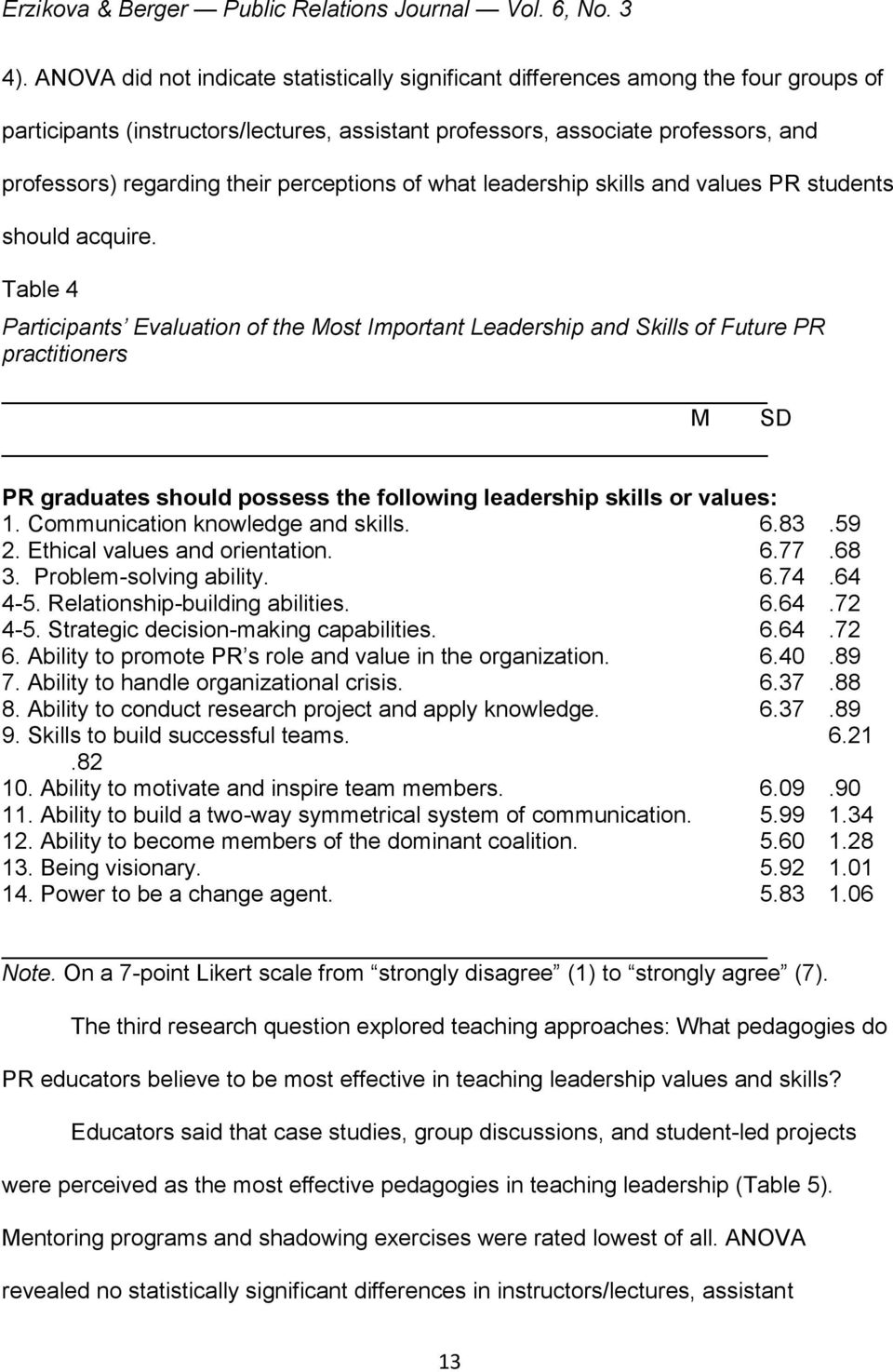 perceptions of what leadership skills and values PR students should acquire.