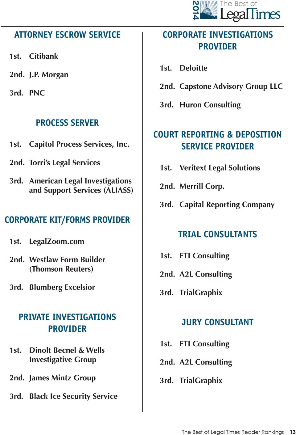 Blumberg Excelsior CORPORATE INVESTIGATIONS PROVIDER 1st. Deloitte 2nd. Capstone Advisory Group LLC 3rd. Huron Consulting COURT REPORTING & DEPOSITION SERVICE PROVIDER 1st.