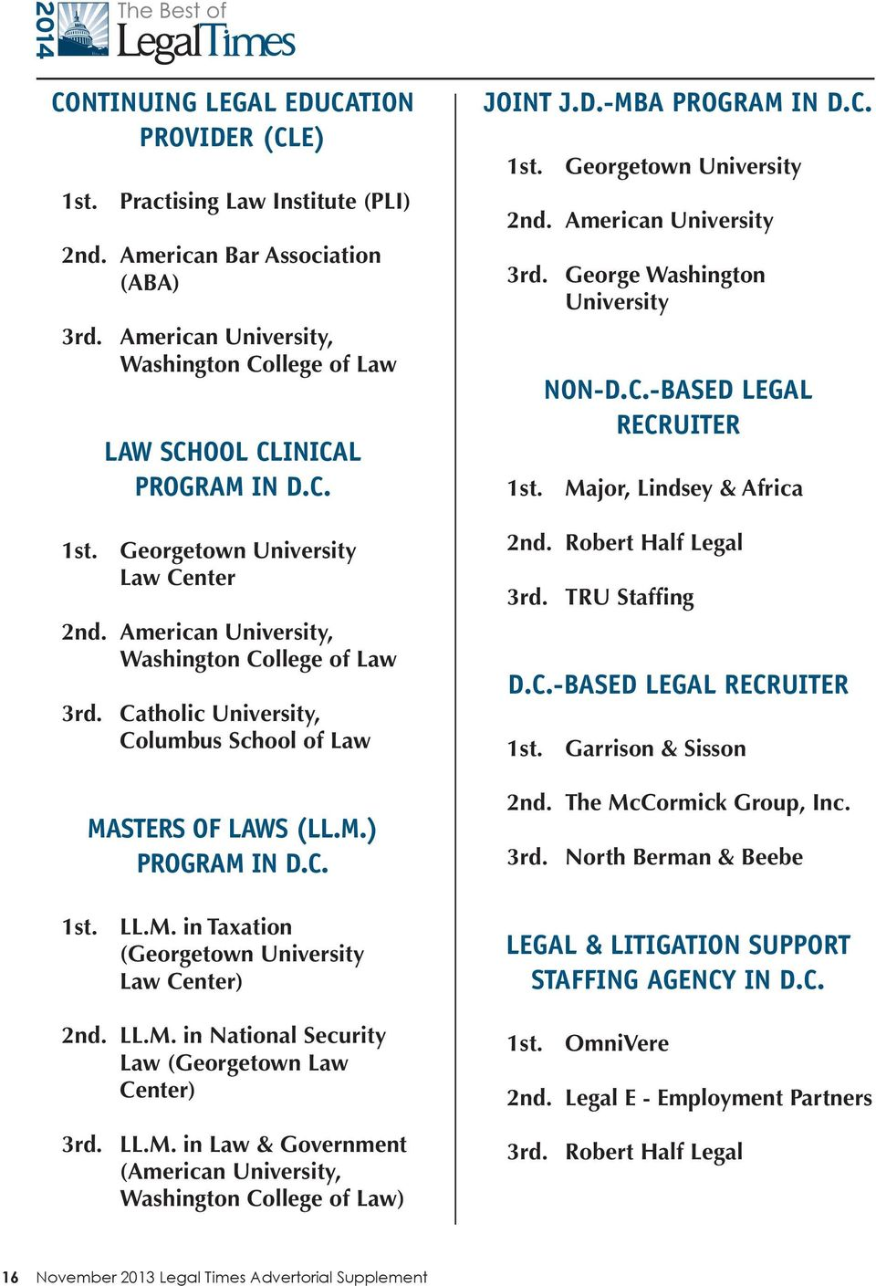 C. 1st. Georgetown University 2nd. American University 3rd. George Washington University NON-D.C.-BASED LEGAL RECRUITER 1st. Major, Lindsey & Africa 2nd. Robert Half Legal 3rd. TRU Staffing D.C.-BASED LEGAL RECRUITER 1st. Garrison & Sisson 2nd.