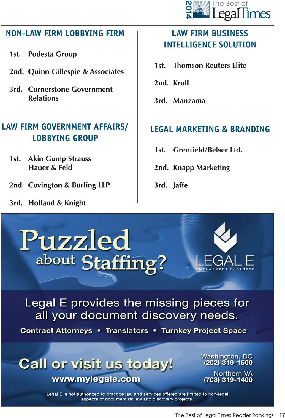 Manzama LAW FIRM GOVERNMENT AFFAIRS/ LOBBYING GROUP 1st. Akin Gump Strauss Hauer & Feld 2nd.