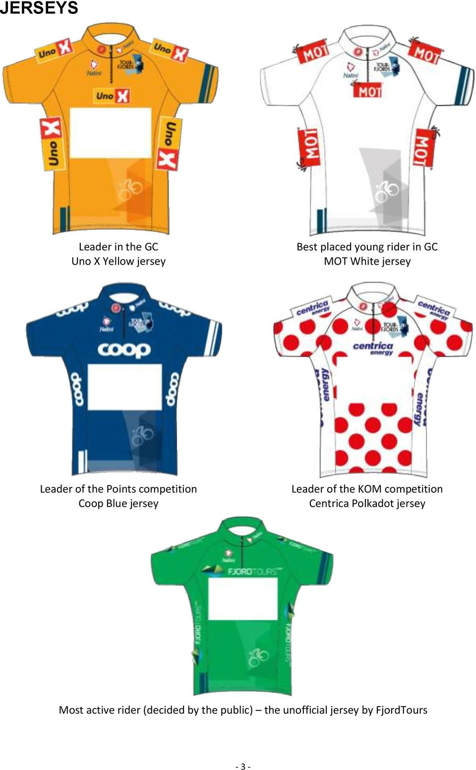 jersey Leader of the KOM competition Centrica Polkadot jersey Most
