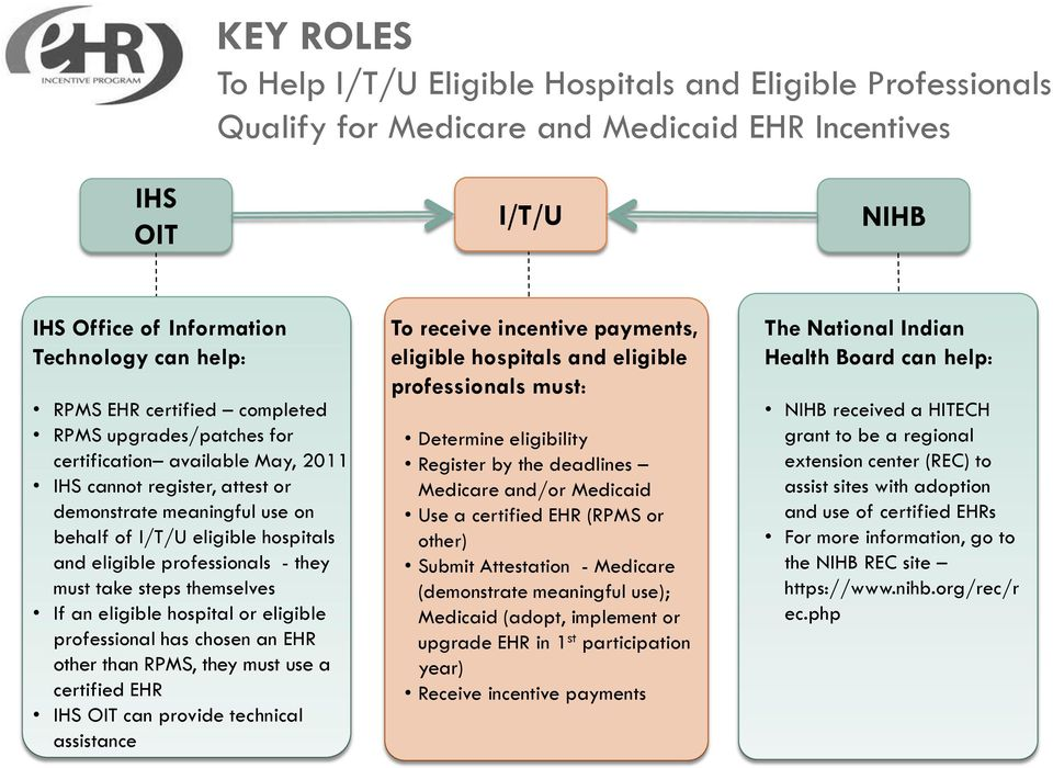 professionals - they must take steps themselves If an eligible hospital or eligible professional has chosen an EHR other than RPMS, they must use a certified EHR IHS OIT can provide technical