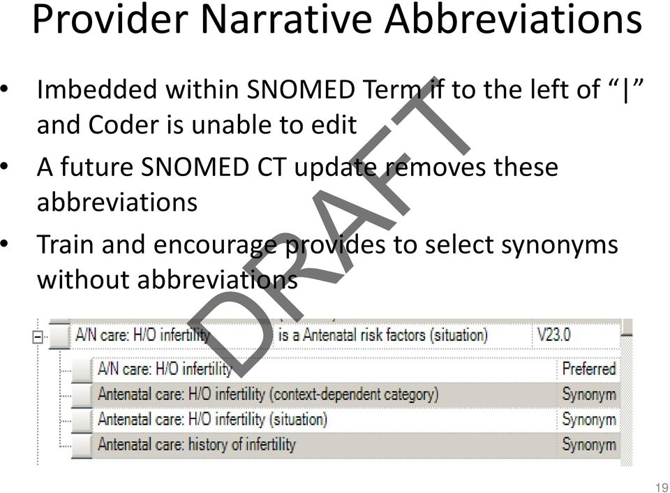 future SNOMED CT update removes these abbreviations Train