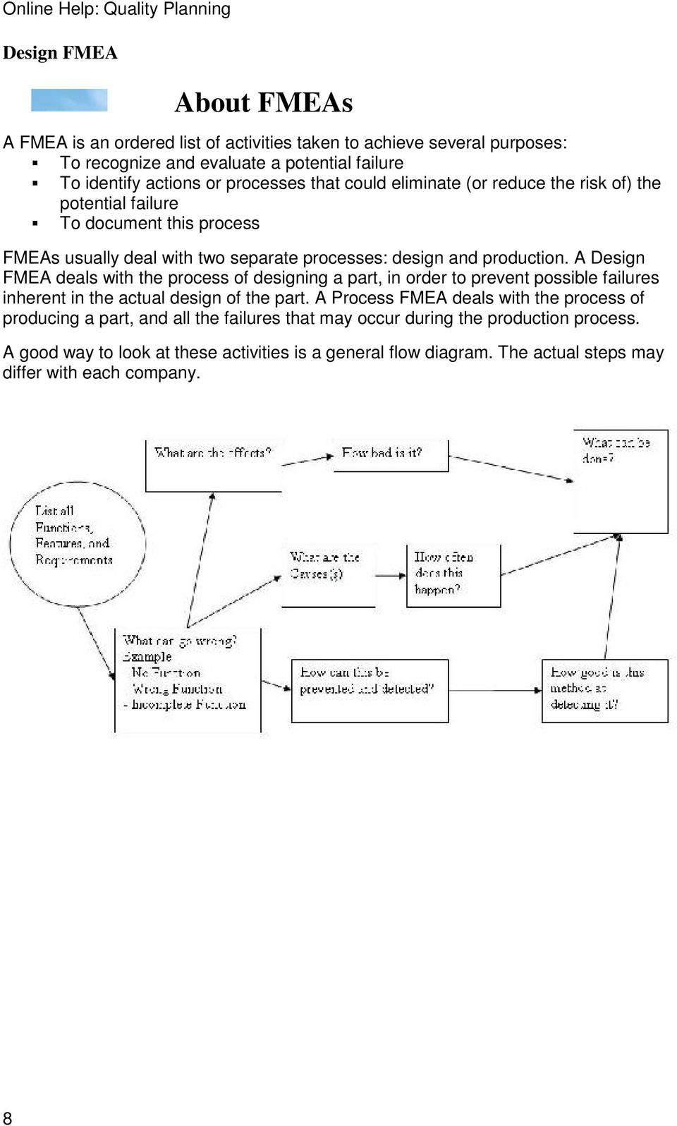 A Design FMEA deals with the process of designing a part, in order to prevent possible failures inherent in the actual design of the part.