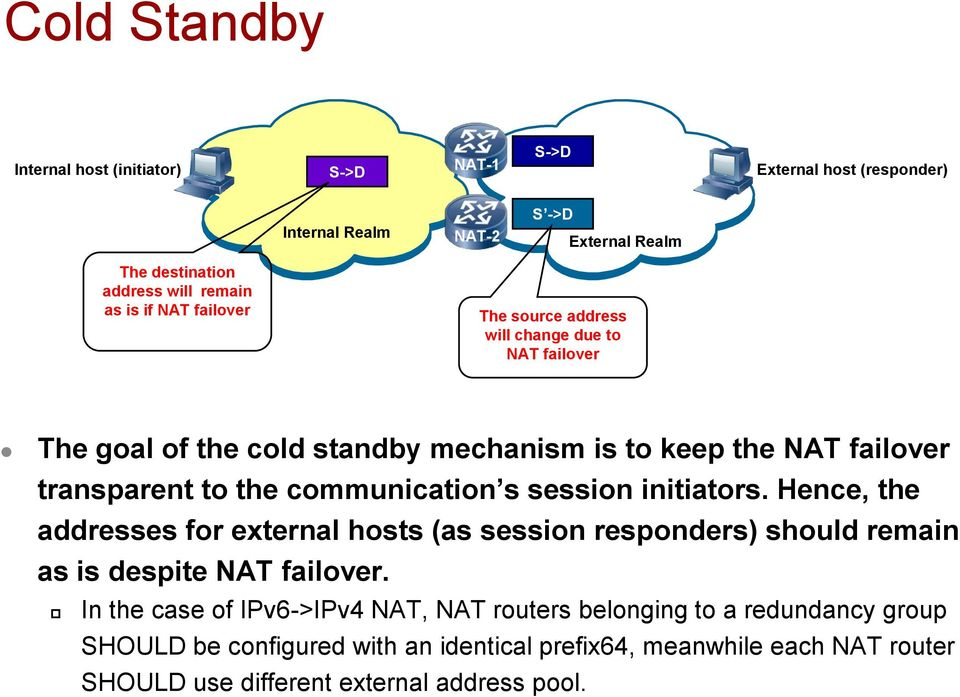 Hence, the addresses for external hosts (as session responders) should remain as is despite NAT failover.