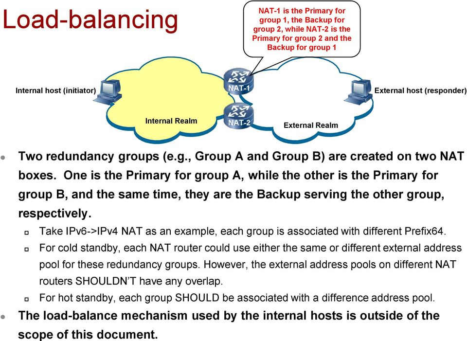Take IPv6->IPv4 NAT as an example, each group is associated with different Prefix64.