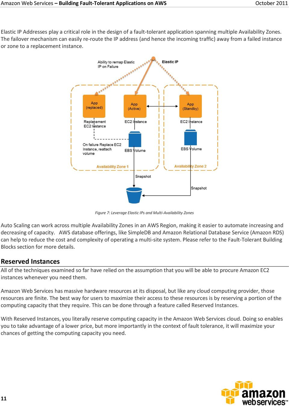 Figure 7: Leverage Elastic IPs and Multi-Availability Zones Auto Scaling can work across multiple Availability Zones in an AWS Region, making it easier to automate increasing and decreasing of
