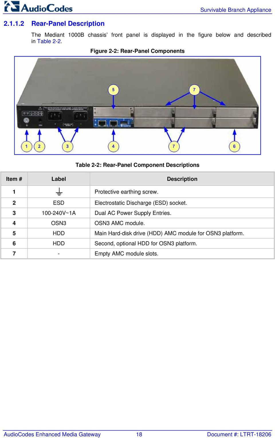 Figure 2-2: Rear-Panel Components Table 2-2: Rear-Panel Component Descriptions Item # Label Description 1 Protective earthing screw.
