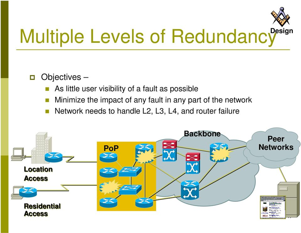 of the network Network needs to handle L2, L3, L4, and router