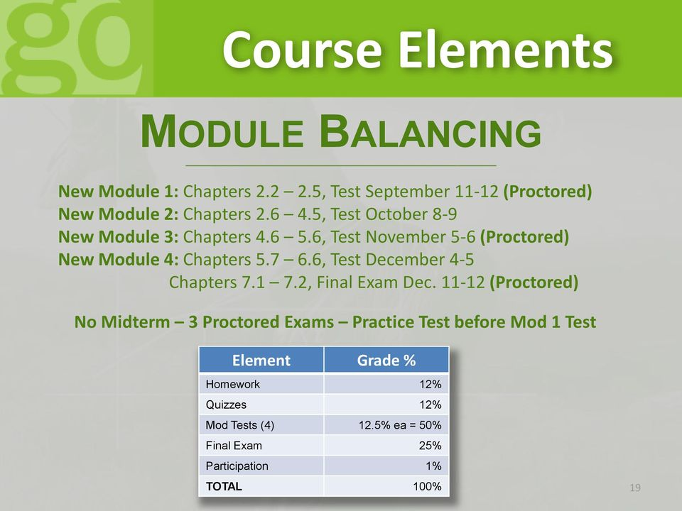 6, Test November 5-6 (Proctored) New Module 4: Chapters 5.7 6.6, Test December 4-5 Chapters 7.1 7.2, Final Exam Dec.