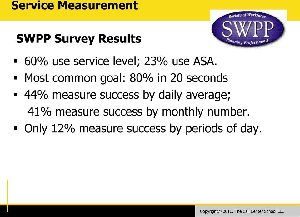 Most common goal: 80% in 20 seconds 44% measure success