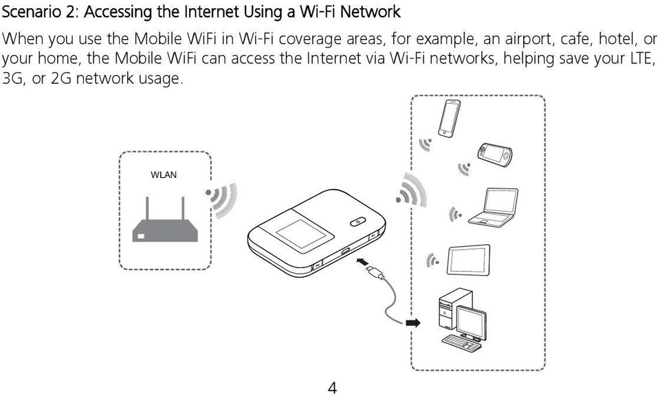 cafe, hotel, or your home, the Mobile WiFi can access the Internet