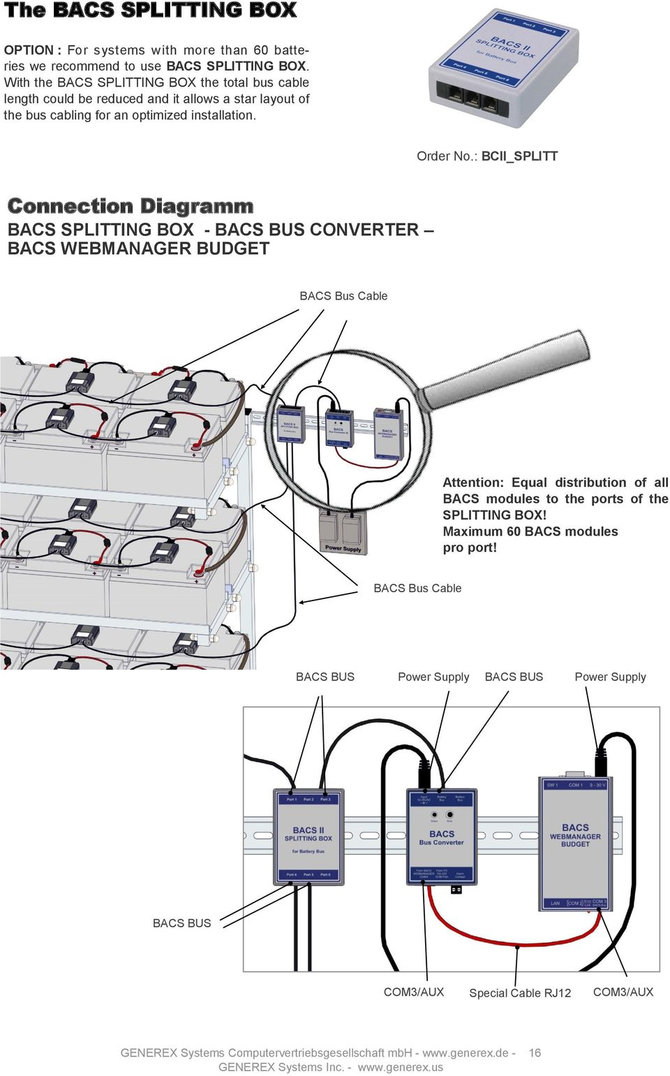 : BCII_SPLITT Connection Diagramm BACS SPLITTING BOX - BACS BUS CONVERTER BACS WEBMANAGER BUDGET BACS Bus Cable Attention: Equal distribution of all BACS modules to the