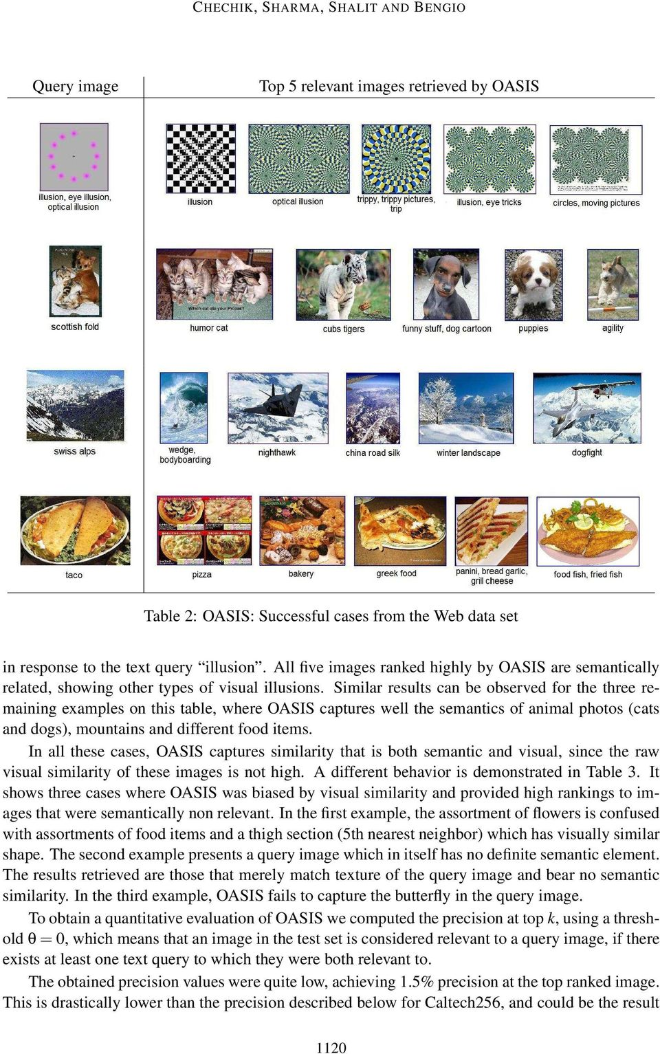 Similar results can be observed for the three remaining examples on this table, where OASIS captures well the semantics of animal photos (cats and dogs), mountains and different food items.