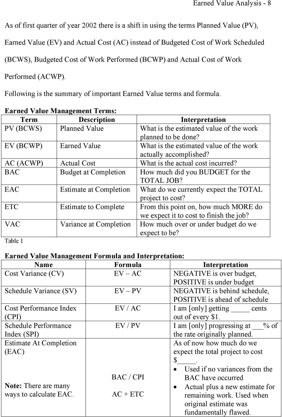 Earned Value Management Terms: Term Description Interpretation PV (BCWS) Planned Value What is the estimated value of the work planned to be done?