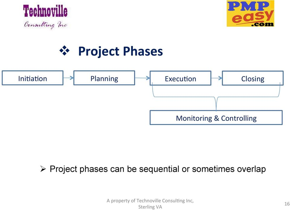 Controlling Project phases can be