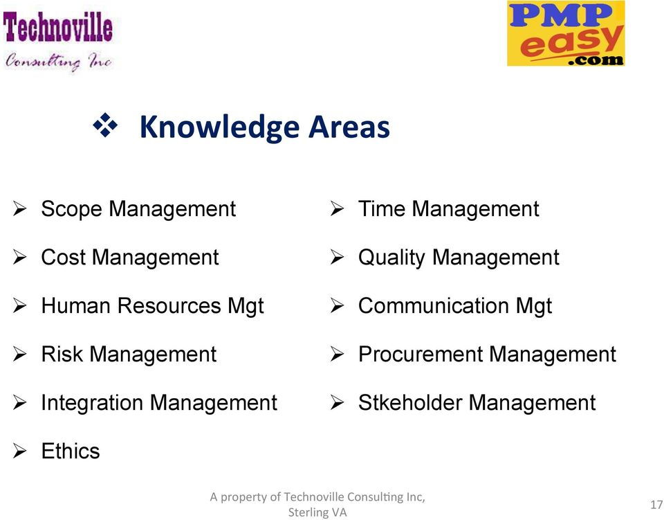 Management Time Management Quality Management