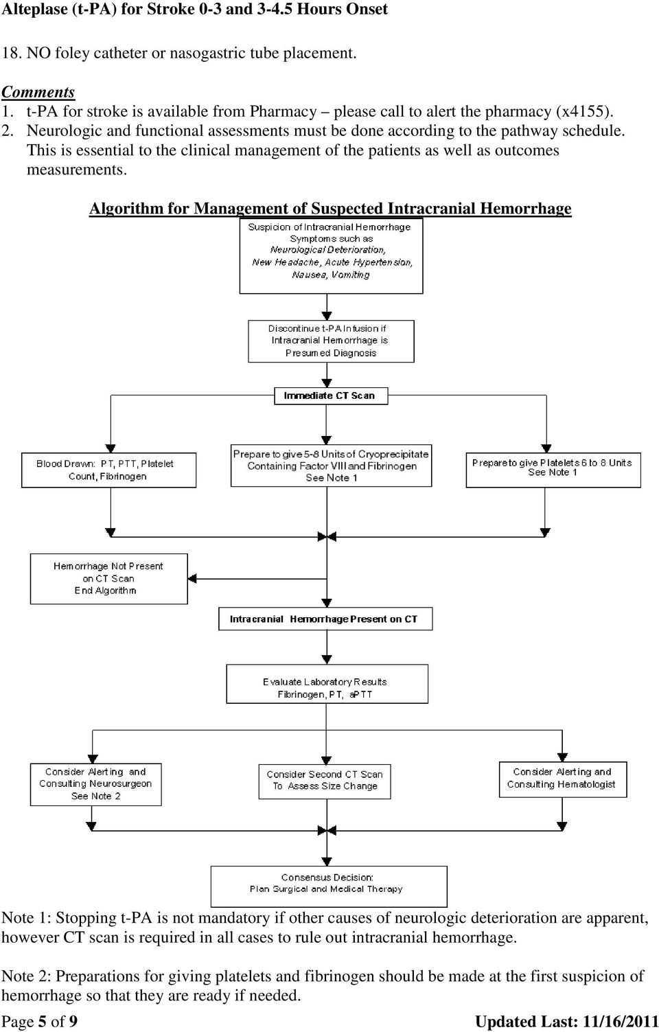 Algorithm for Management of Suspected Intracranial Hemorrhage Note 1: Stopping t-pa is not mandatory if other causes of neurologic deterioration are apparent, however CT scan is required