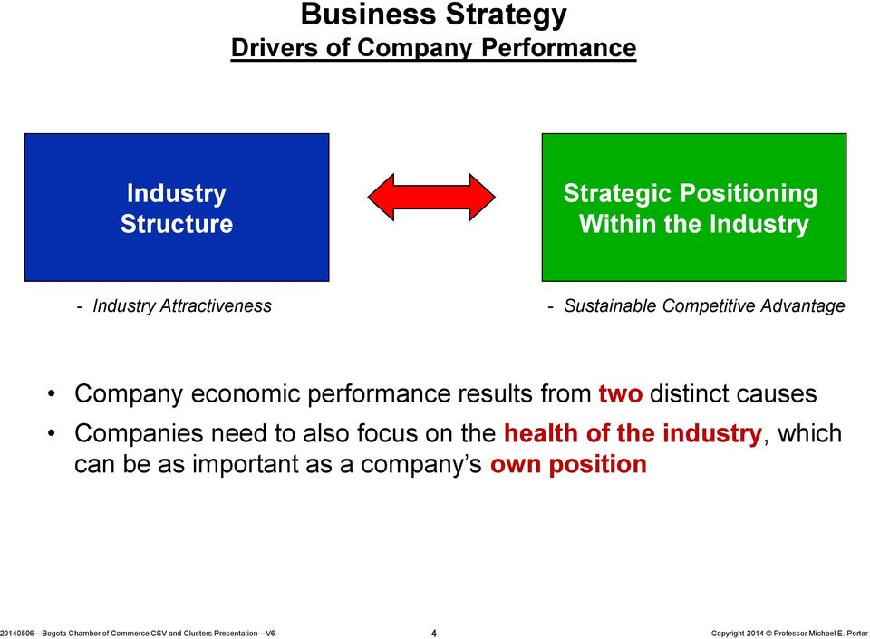 Advantage Company economic performance results from two distinct causes Companies need