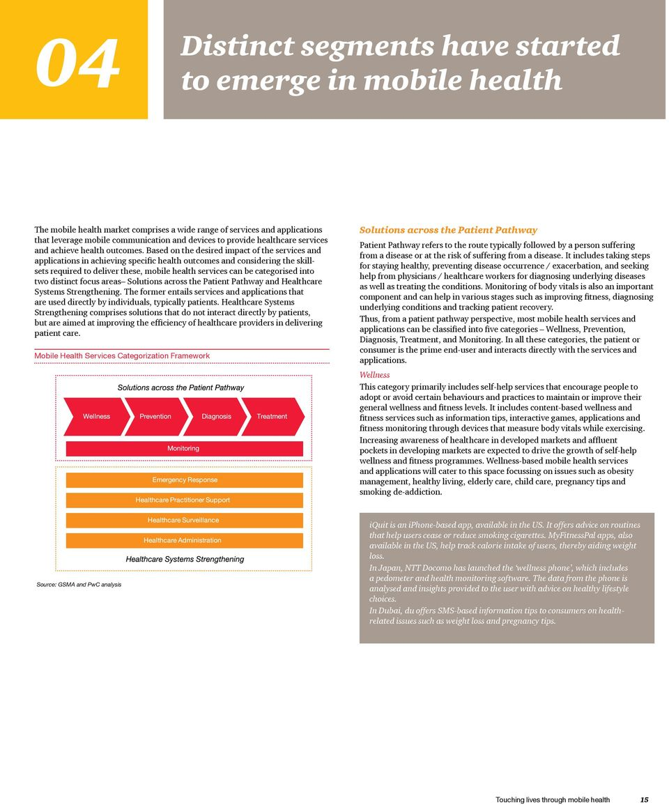 Based on the desired impact of the services and applications in achieving specific health outcomes and considering the skillsets required to deliver these, mobile health services can be categorised