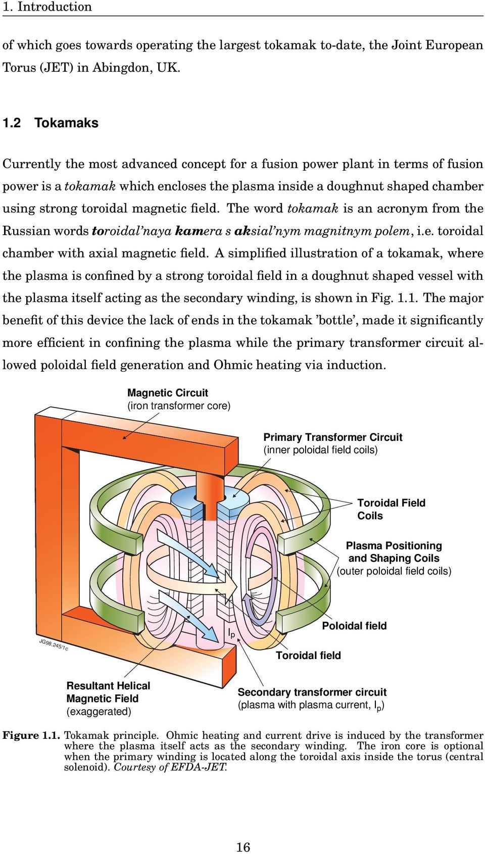 field. The word tokamak is an acronym from the Russian words toroidal naya kamera s aksial nym magnitnym polem, i.e. toroidal chamber with axial magnetic field.