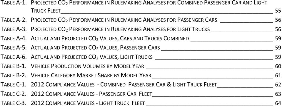 ACTUAL AND PROJECTED CO 2 VALUES, CARS AND TRUCKS COMBINED 59 TABLE A-5. ACTUAL AND PROJECTED CO 2 VALUES, PASSENGER CARS 59 TABLE A-6.