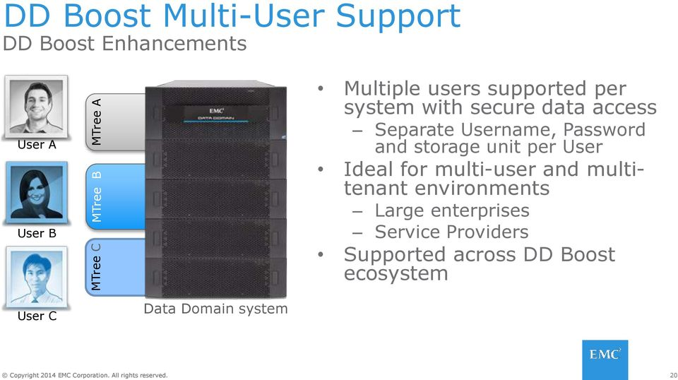 and storage unit per User Ideal for multi-user and multitenant environments Large