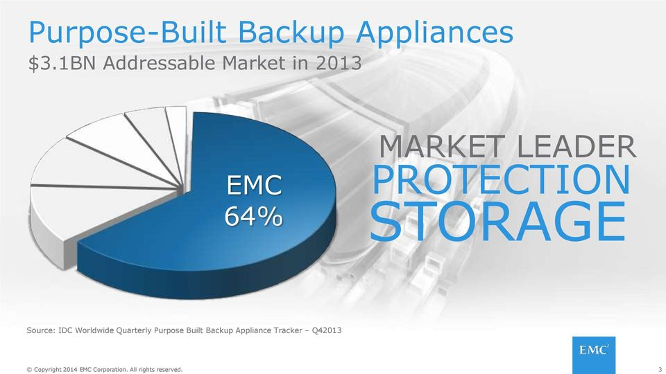 LEADER PROTECTION STORAGE Source: IDC