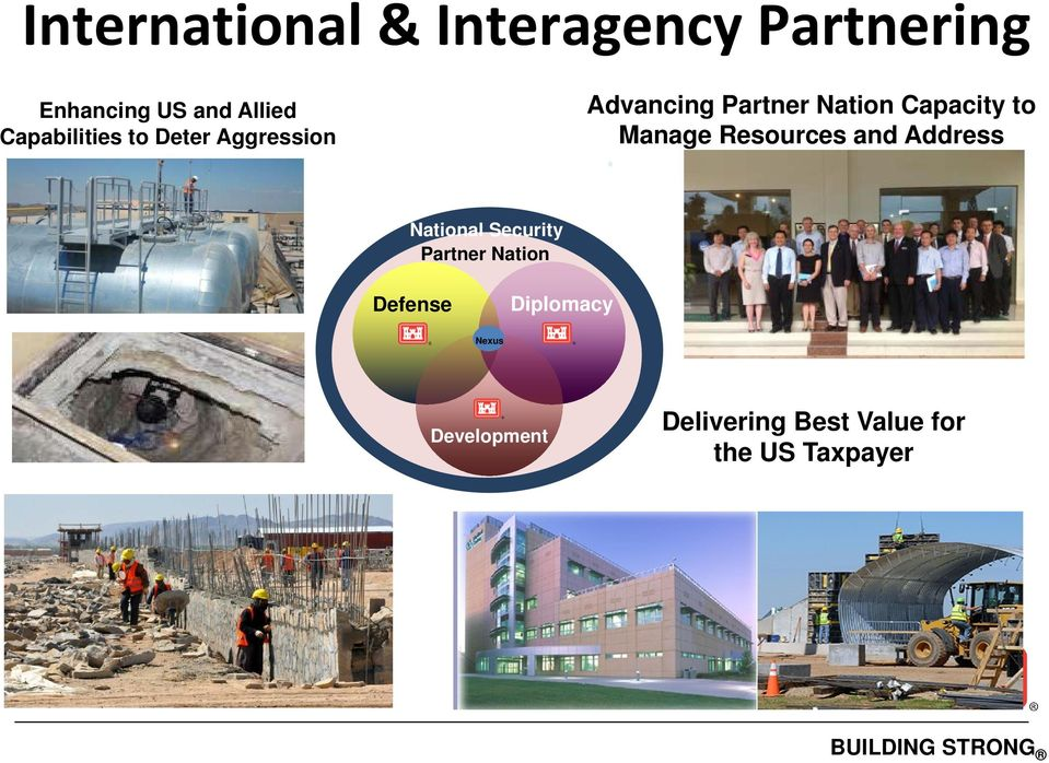 Manage Resources and Address Water Security National Security Partner