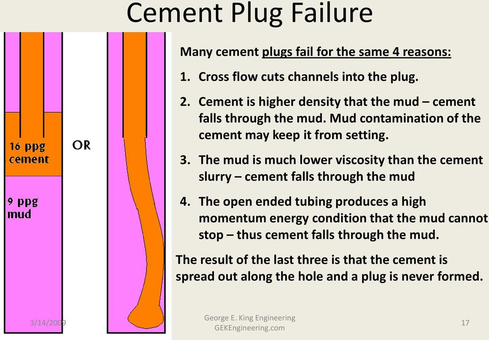 The mud is much lower viscosity than the cement slurry cement falls through the mud 4.