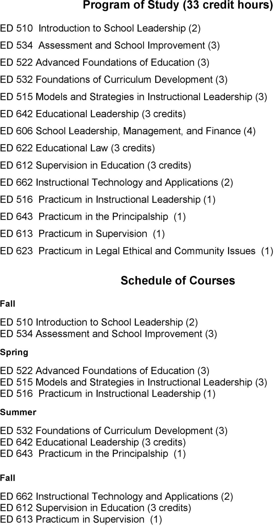 Educational Law (3 credits) ED 612 Supervision in Education (3 credits) ED 662 Instructional Technology and Applications (2) ED 516 Practicum in Instructional Leadership (1) ED 643 Practicum in the