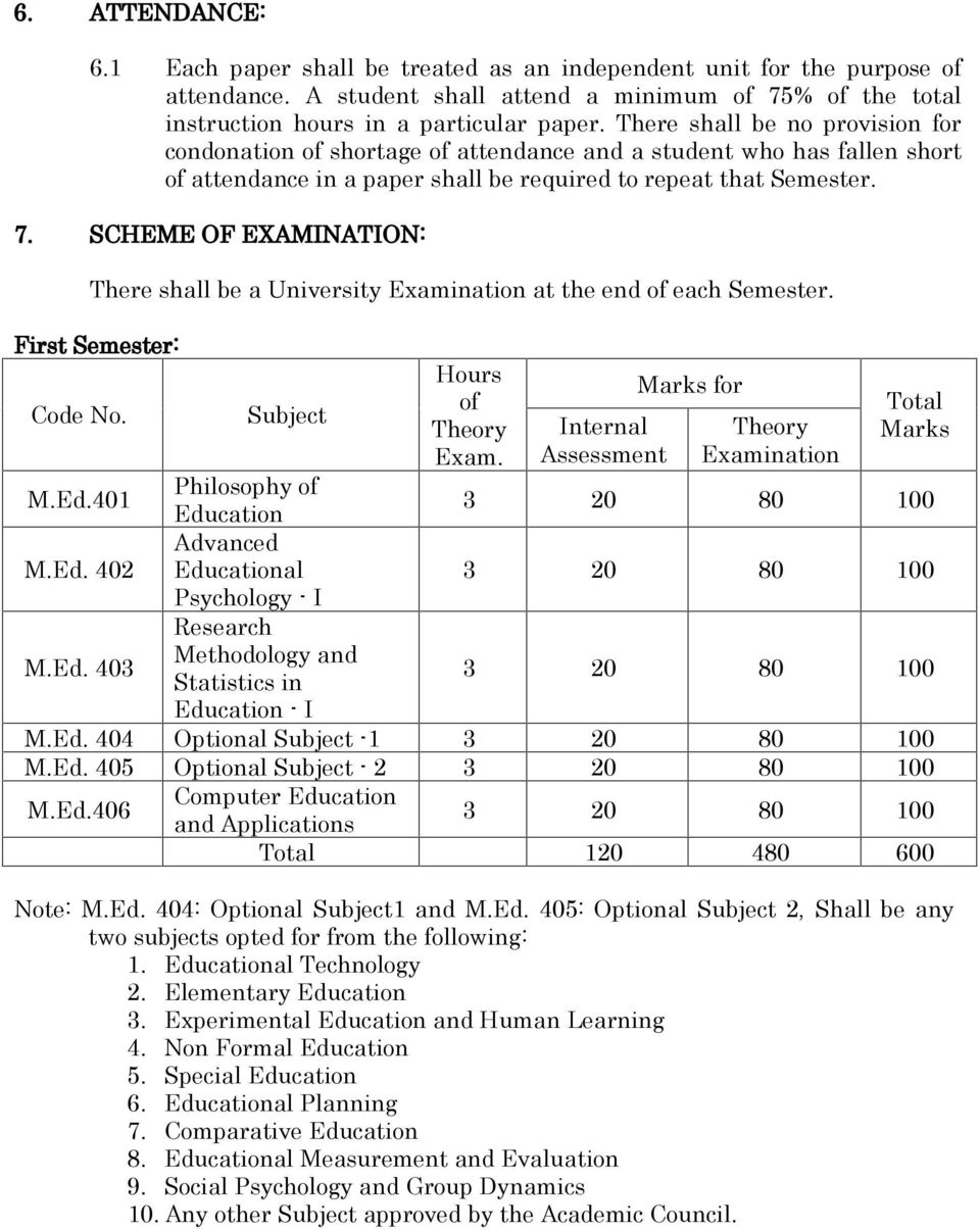 SCHEME OF EXAMINATION: There shall be a University Examination at the end of each Semester. First Semester: Code No. Subject Hours of Exam. Internal Assessment Marks for Examination Total Marks M.Ed.
