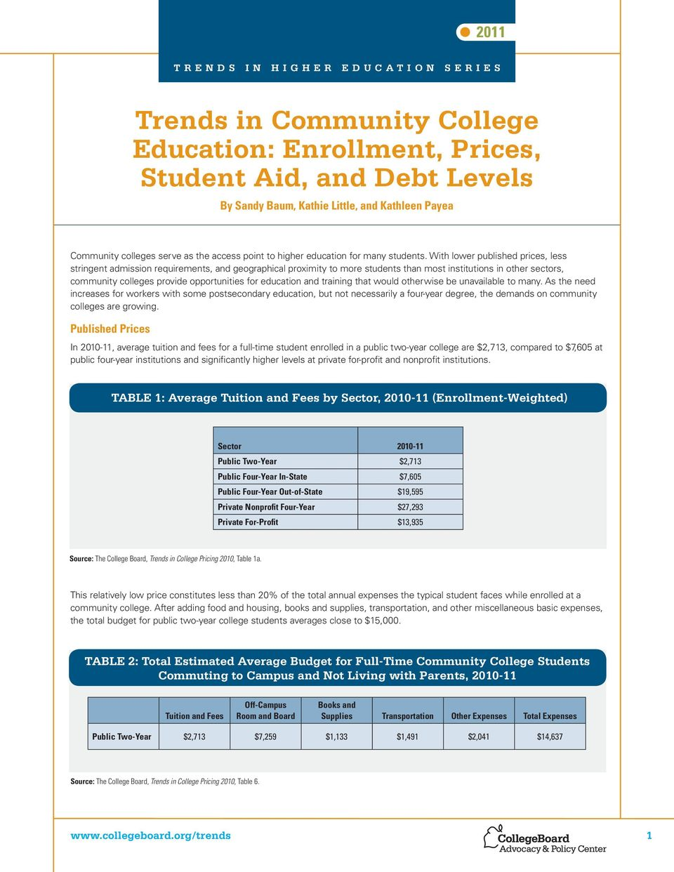 With lower published prices, less stringent admission requirements, and geographical proximity to more students than most institutions in other sectors, community colleges provide opportunities for