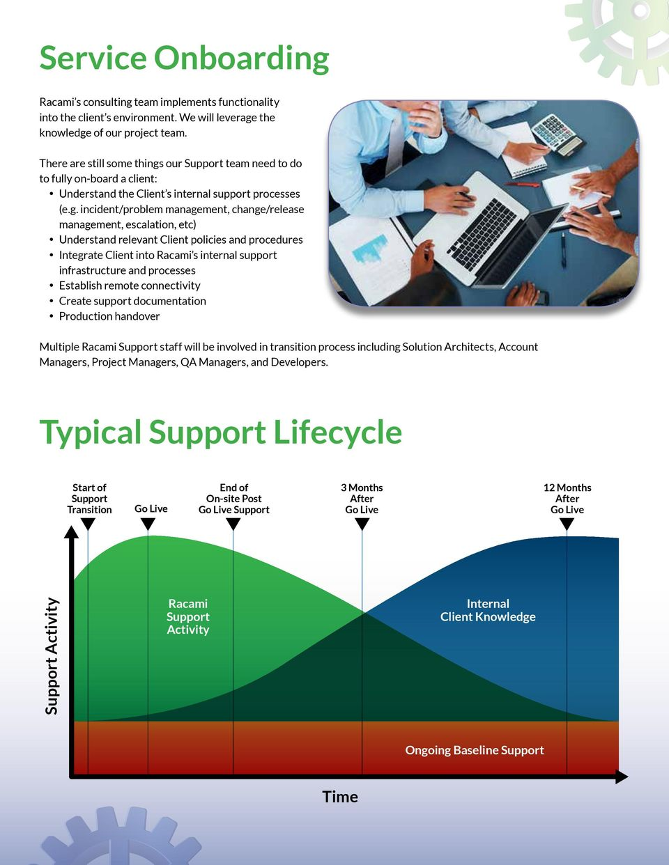 our Support team need to do to fully on-board a client: Understand the Client s internal support processes (e.g.
