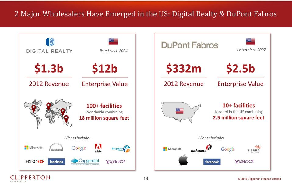 5b 2012 Revenue Enterprise Value 2012 Revenue Enterprise Value 100+ facilities Worldwide