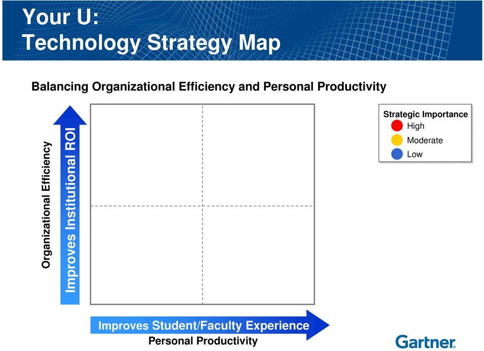 Efficiency Improves Institutional ROI Strategic Importance