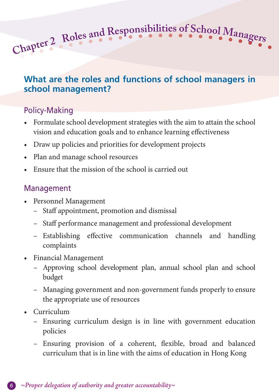 development projects Plan and manage school resources Ensure that the mission of the school is carried out Management Personnel Management Staff appointment, promotion and dismissal Staff performance