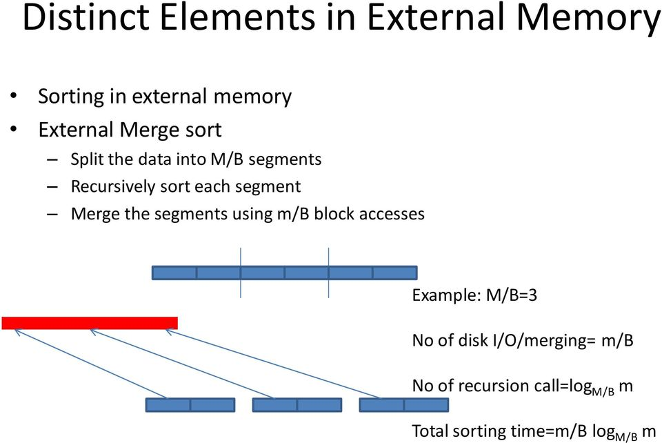 Merge the segments using m/b block accesses Example: M/B=3 No of disk